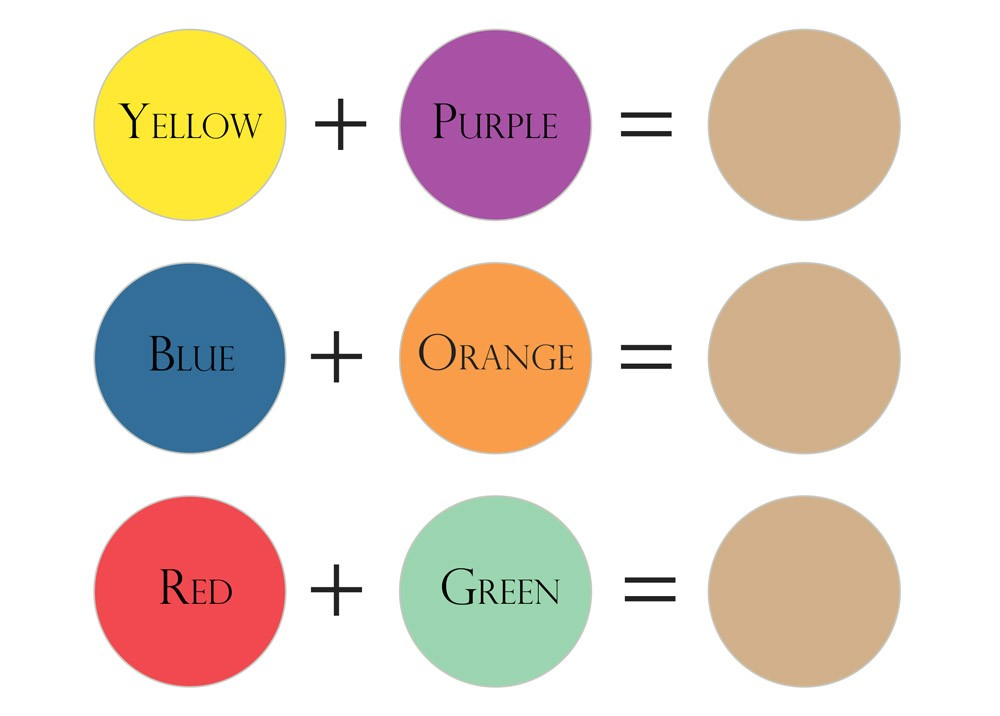 HOW TO Use Color Correctors